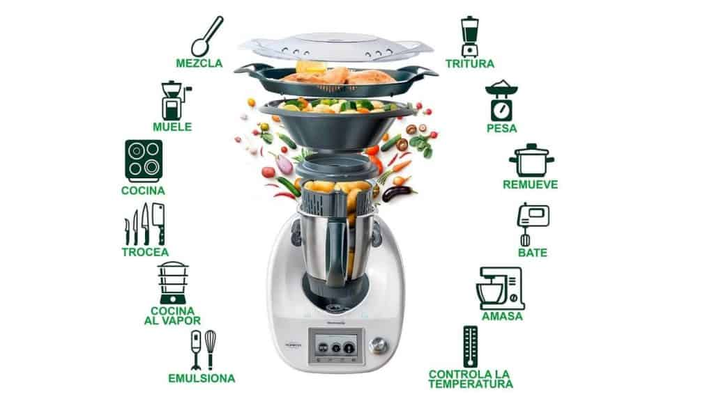 thermomix functions